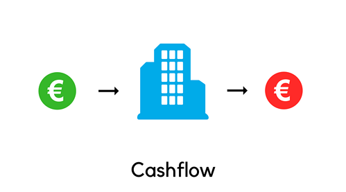 Cashflow(1)