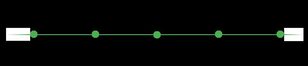 tijdlijn-floryn