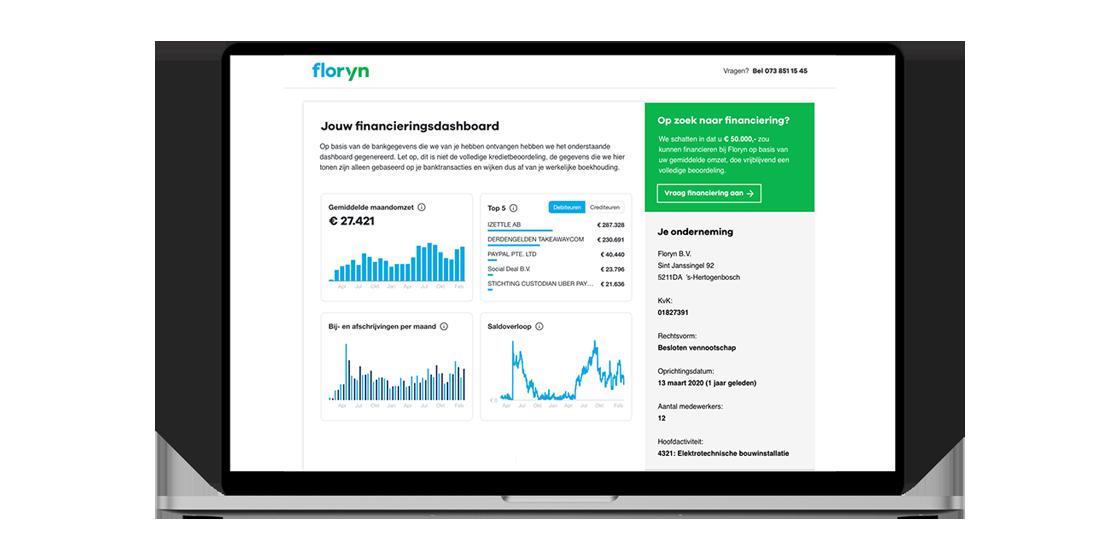 Financieel dashboard: 5 cruciale gegevens voor je onderneming